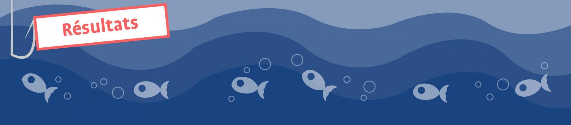 Résultats chasses aux poissons d'avril 2018 - Fédération du Tourisme Province de Liège
