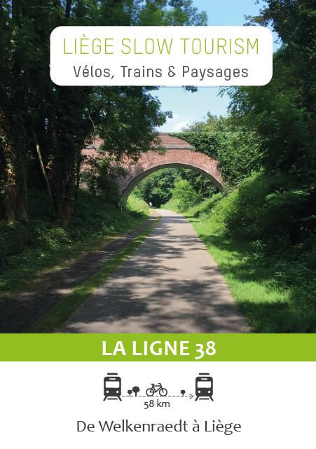 Roadbook Vélos, trains & paysages